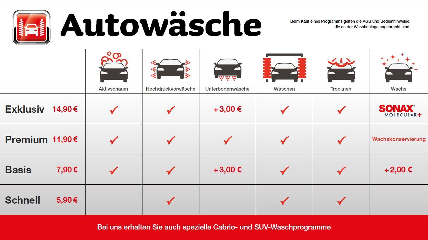 AVIA-Tankstelle Horb a.N. - Preisliste Waschanlage Horb
